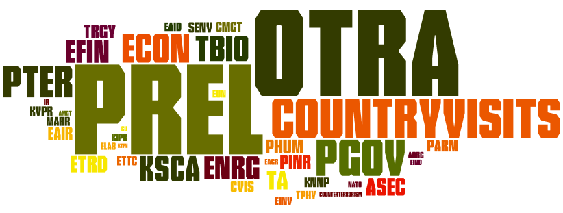 Top 40 topics in the revealed cables originating from Spain (US Embassy in Madrid and Consulate in Barcelona). Source: Guardian DataBlog / Wikileaks. Visualization by Wordle. Edited by Samuel Negredo